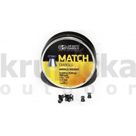 Diab. 4,5mm JSB Match MW (500ks)